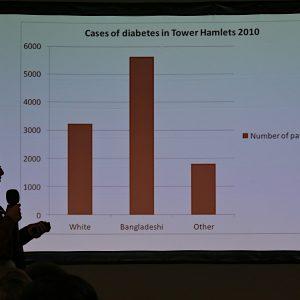 3660-diabetes lecture 2